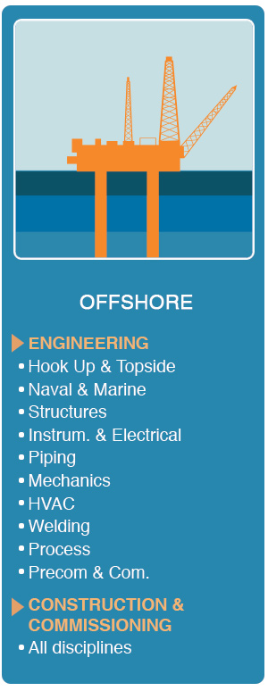 ABYSS ENERGY-OFFSHORE