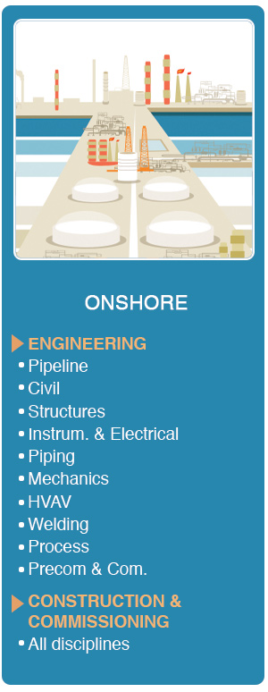 ABYSS ENERGY-ONSHORE