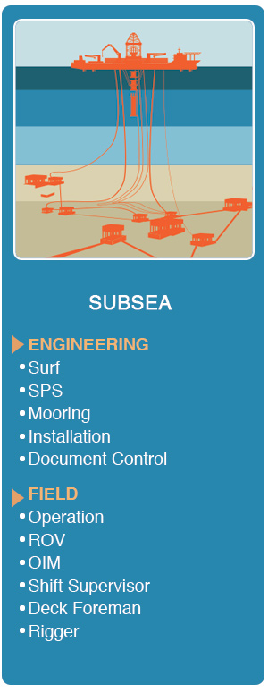 ABYSS ENERGY-SUBSEA